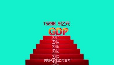 吉林省未來五年布局:全面建成小康社會