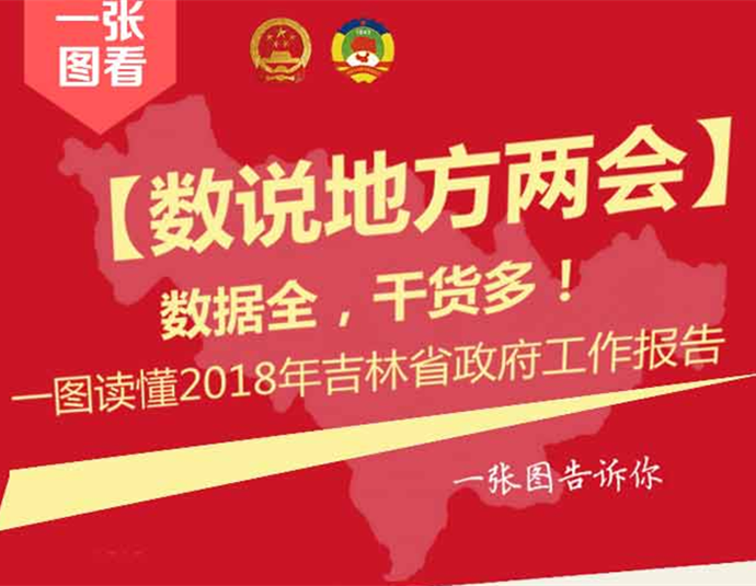 一圖讀懂2018年吉林省政府工作報告