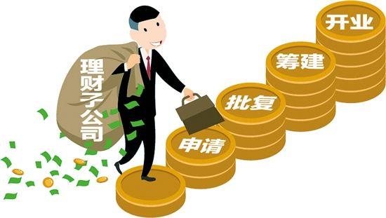 五大行理财子公司均获批设立